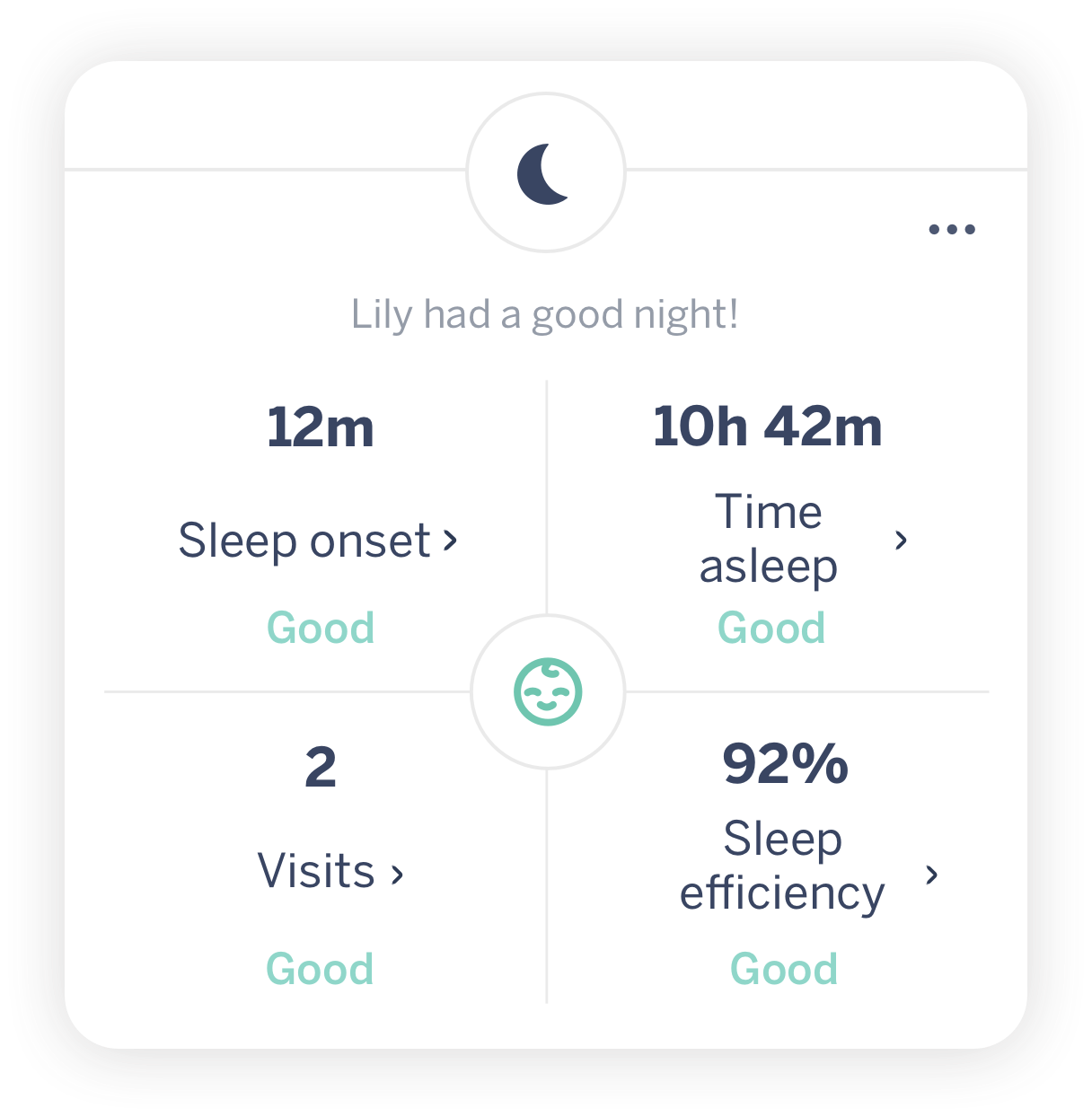 sleep dashboard